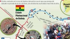 Evo desmiente a Chile: aguas del Silala fluyen a Chile de manera artificial por obras de mampostería 1