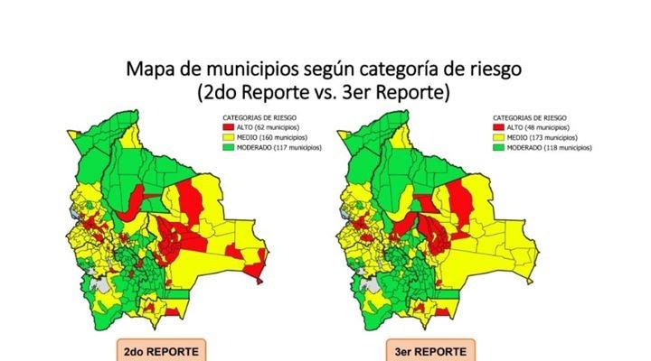 Tercer índice: 22 municipios del país dejan riesgo alto, pero ocho ingresan a esa categoría