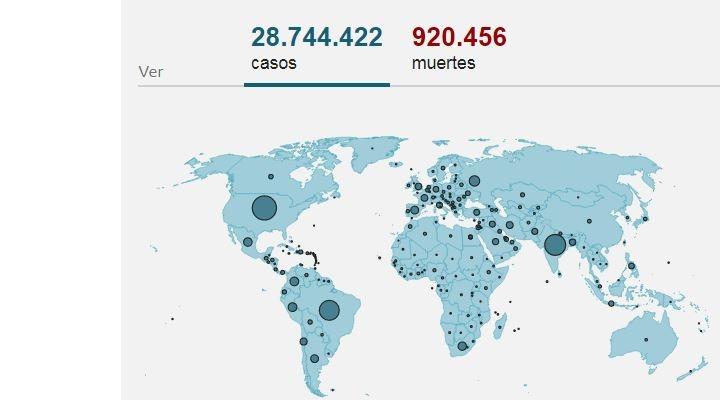 Coronavirus: los gráficos que muestran cuáles son los focos de la pandemia en todo el mundo a 6 meses de su declaración