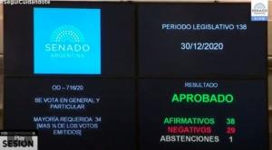 El aborto es legal en la Argentina: el Senado sancionó la ley con una votación menos ajustada a lo esperado