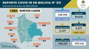 Bolivia se acerca a los 200.000 casos de coronavirus 1
