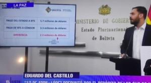 """Gobierno acusa a Áñez de """"robar al Estado $us2.3 MM, junto a Murillo y López"""" con la compra de gases antimotines"""
