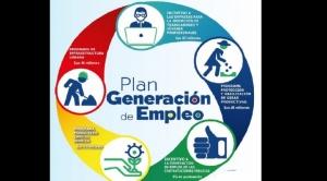 Programas de empleo serán administrados por el Ministerio de Trabajo para reactivarlos y potenciarlos 1