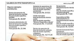 En YPFB Transporte, un chofer gana Bs 17.000 y un gerente, Bs 52.000