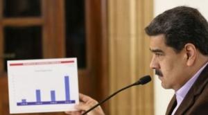 """El FMI niega a Maduro los $us 5.000 millones que pidió al organismo al que durante años acusó de estar al servicio del """"imperialismo"""""""