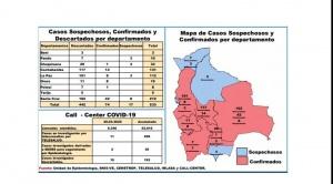 Chuquisaca registra primer caso de coronavirus y en Bolivia la cifra se eleva a 74