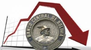 BCB reporta que RIN de Bolivia cayeron a $us 5.921 millones, monto más bajo registrado desde 2008
