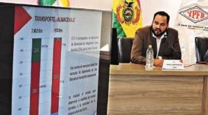 Precios de hidrocarburos en el mercado interno no sufrirán modificaciones